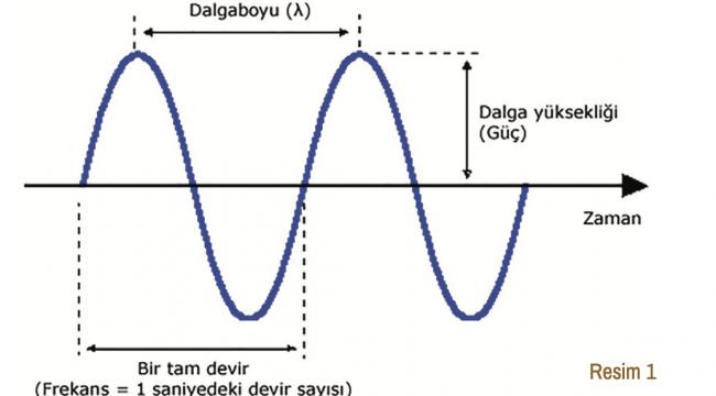 432 Hz'nin Kerameti Nedir?
